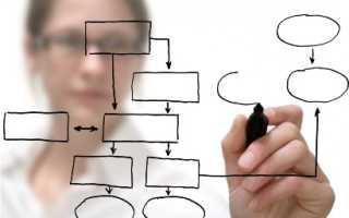 Системный анализ в экономике