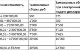 Начисление таможенных платежей