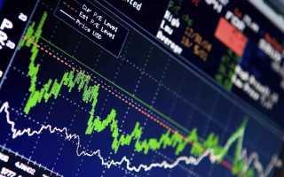 Мировая валютная биржа