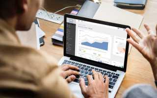 Анализ чувствительности бизнес проекта